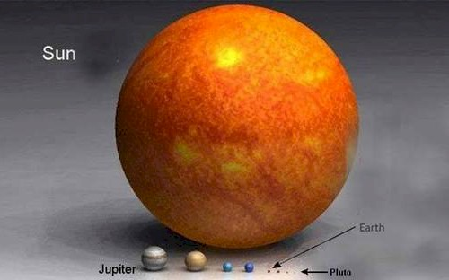compare moon sun earth - photo #27