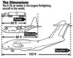 Ил-76 - самый большой в мире пожарный самолет